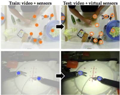 Suturing images with virtual sensor overlays